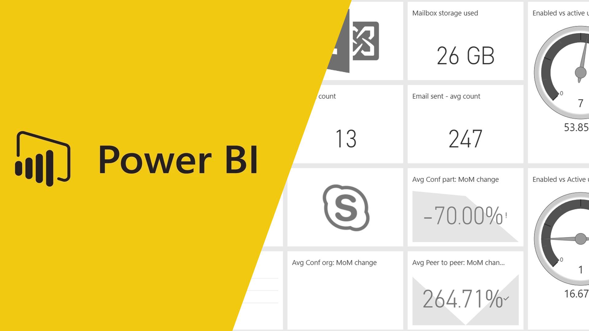 Le 5 migliori caratteristiche della Power BI Microsoft